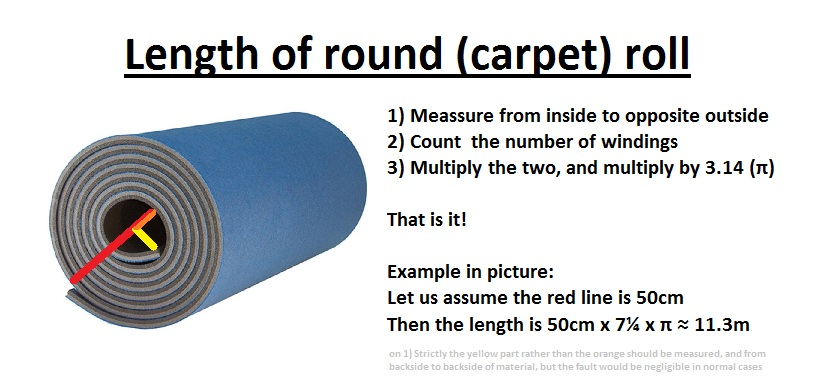 Length of round carpet roll eskerahn for How to buy carpeting