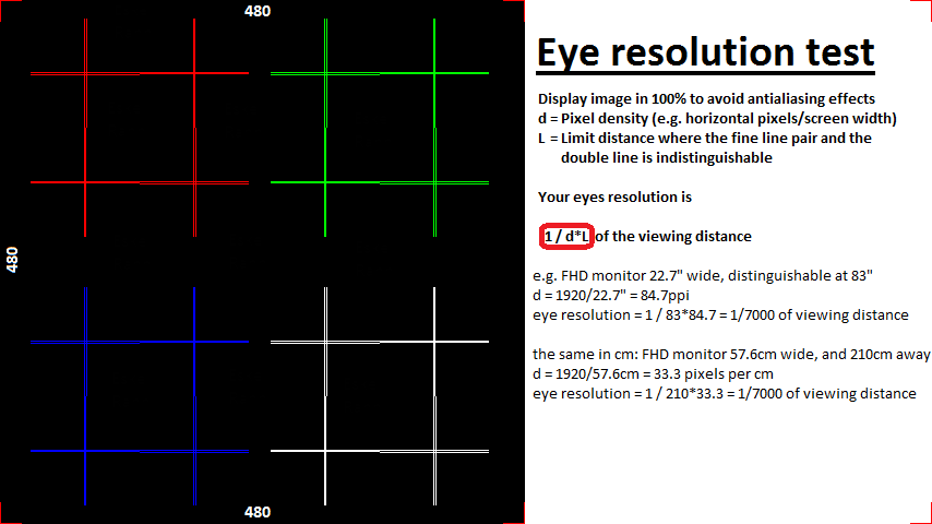 Eye resolution test | EskeRahn