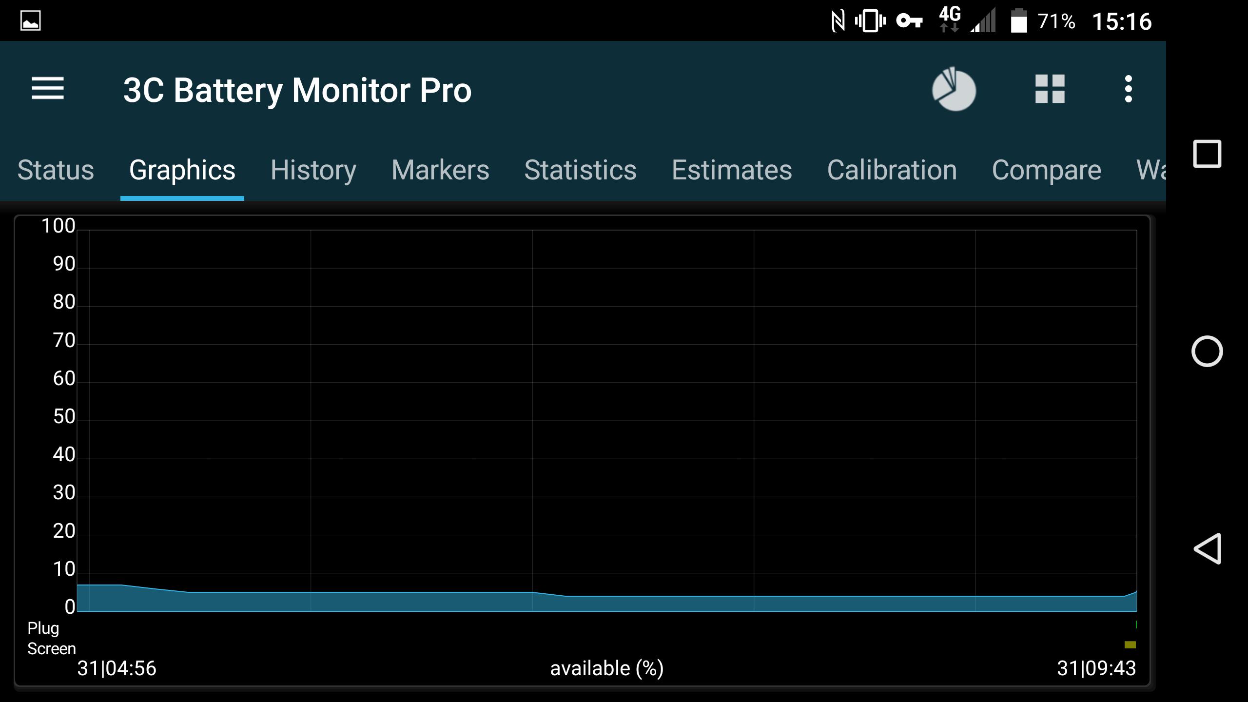 BlackBerry Priv, 5¼days stamina, no tricks  Display on 50m
