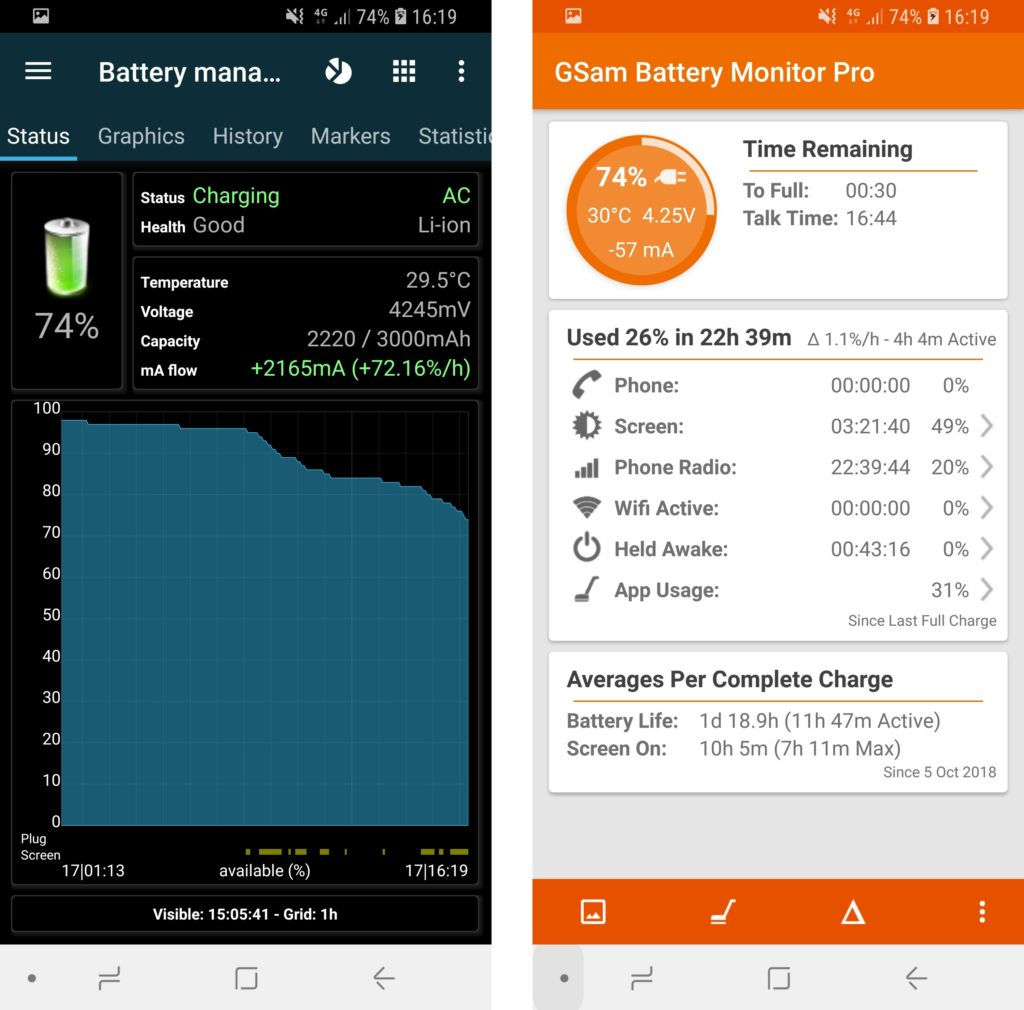 Android battery Monitors GSAM and 3C Battery Monitor | EskeRahn