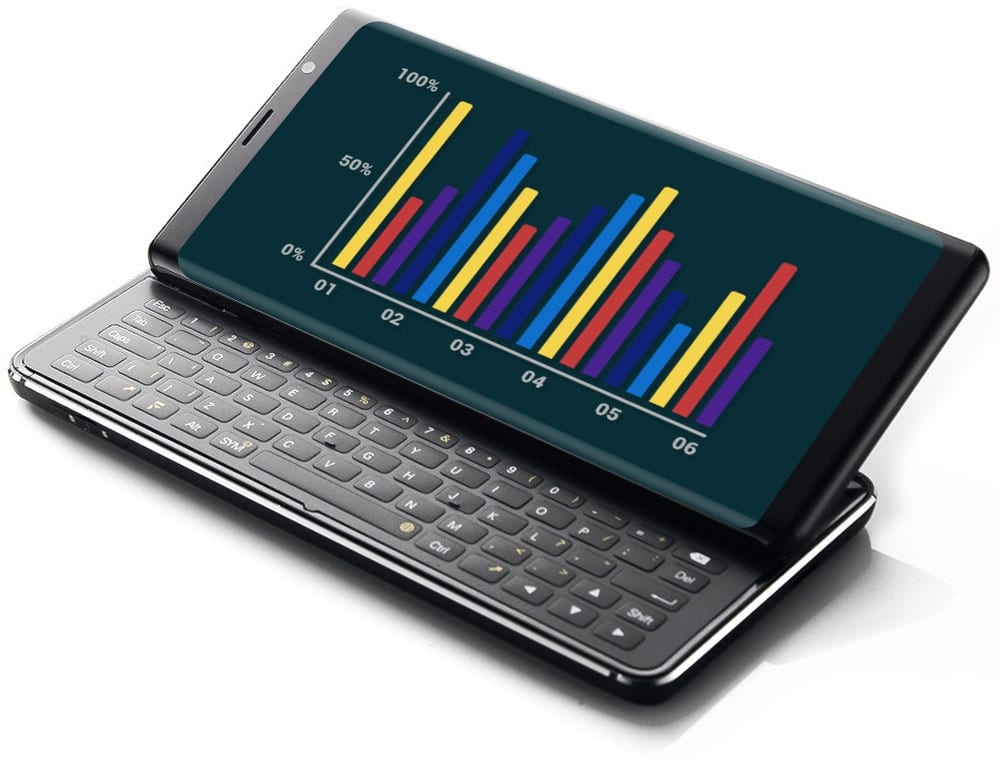 Phones/Phablets | EskeRahn